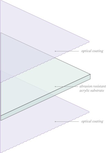 optium-acrylic